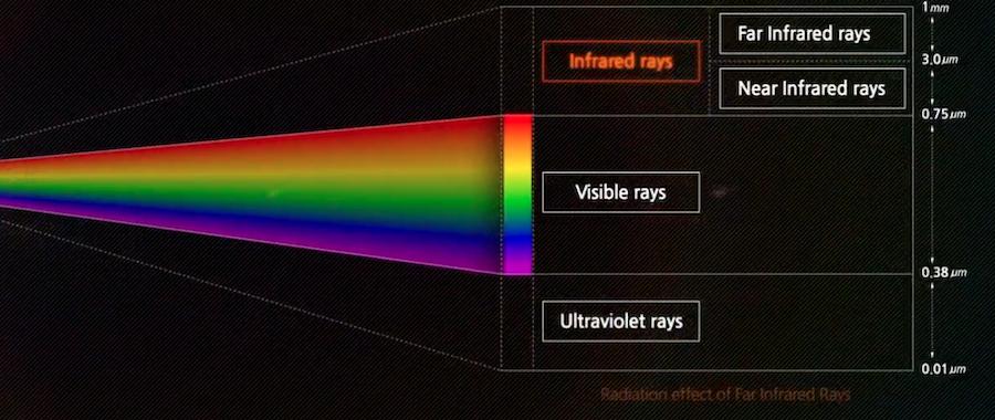 Утеплитель Solarball: свойства и преимущества